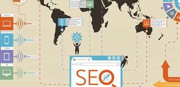 Ranking de factores SEO 2015 – Mejora el posicionamiento SEO en buscadores