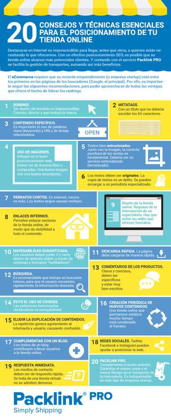 Packlink te da los mejores 20 consejos para sacarle el máximo partido al posicionamiento de tu tienda online